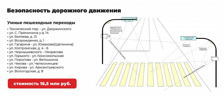 В этом году в Вологде установят 12 умных пешеходных переходов